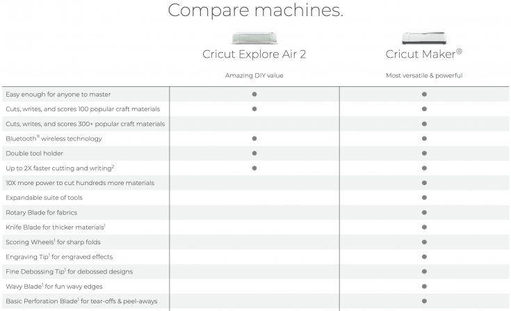 Cricut Comparison Chart
