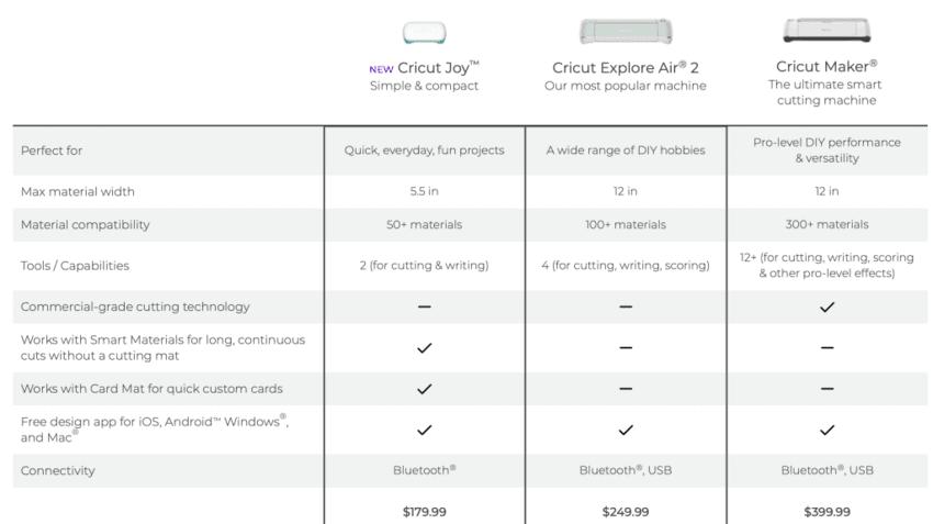 Cricut Comparison Chart